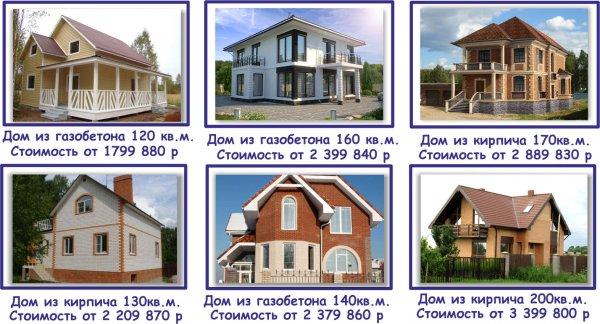 загородное строительство, загородный дом, дом из кирпича, дома из газобетона, дома под ключ, каркасные дома, проекты домов, проекты загородных домов, цены на дом, стоимость домов